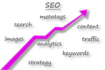 SEO - Onwards and upwards